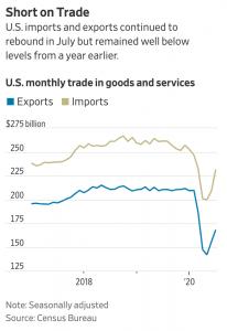 Short on Trade